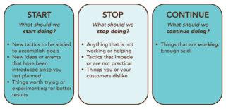 start stop continue template - rockin around the marketing plan