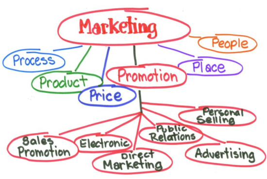 the big bad marketing plan